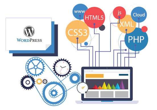 Hire WordPress Developer in Kolkata